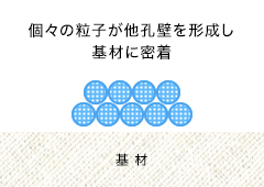 消臭効果02