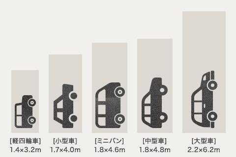 車の大きさで選ぶ