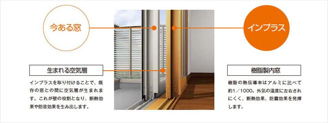 今ある窓にプラスするだけ、あっという間の快適空間 インプラスウッド・インプラス
