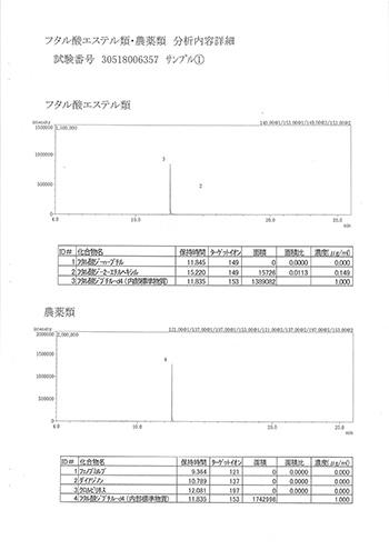 分析試験成績表11